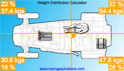 weight-distribution-calculator