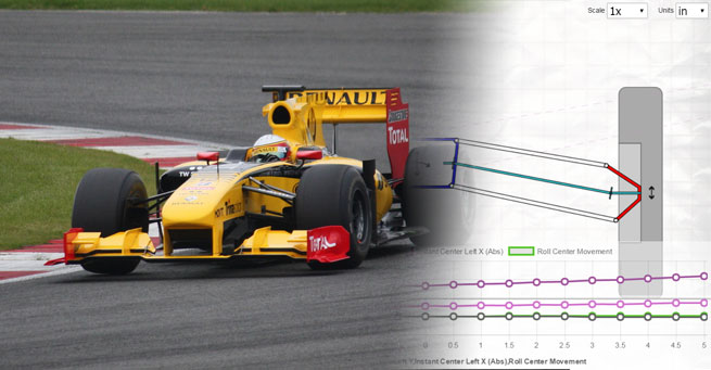 racing aspirations » Roll Center Movement (Kinematic)